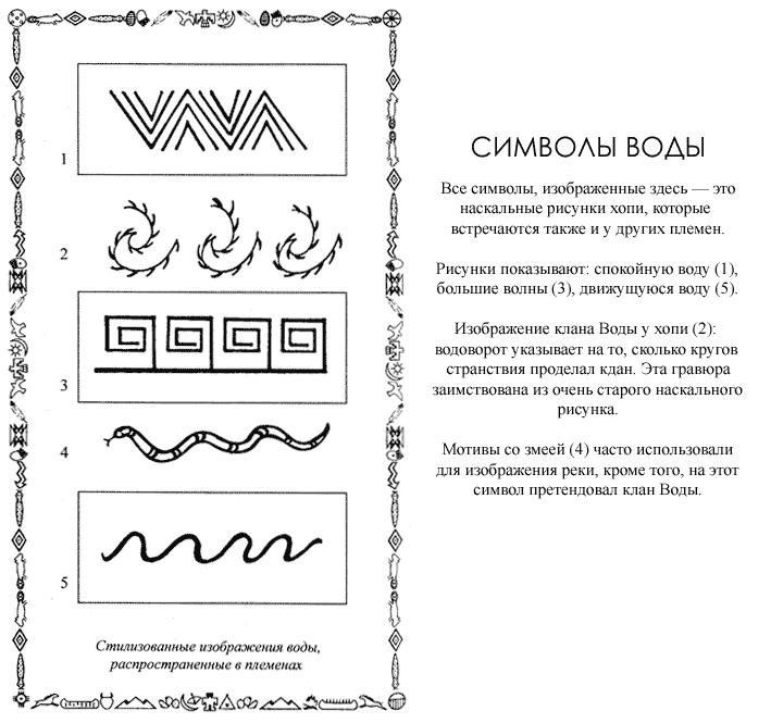 Cтилизованные изображения воды, распространенные в племенах хопи